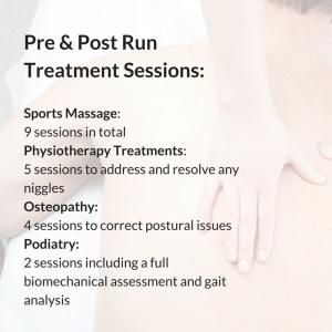 White Rose Ultra Treatment Plan Image