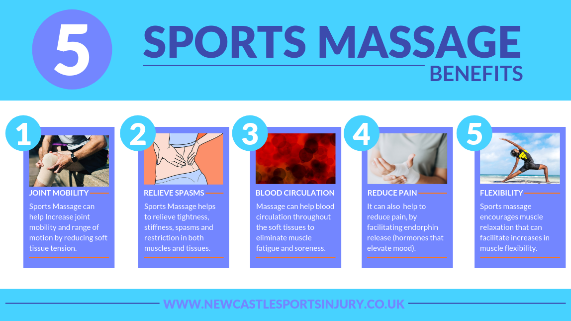 TOP 5 SPORTS MASSAGE BENEFITS